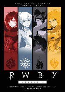 RWBY.Volume.1.2013.1080p.WEB-DL.DD+2.0.H.264 – 3.6 GB