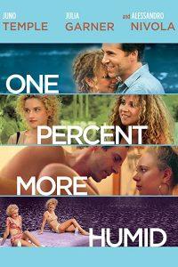 One.Percent.More.Humid.2017.1080p.AMZN.WEB-DL.DDP5.1.H.264-NTb – 4.1 GB